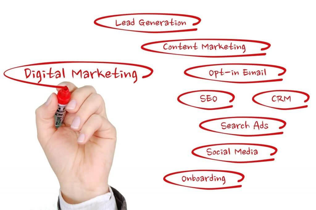 digital marketing, online marketing, online
